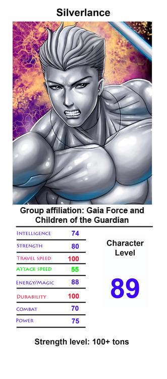 Silverlance